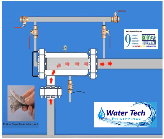 waste-water-treatment-factory-7