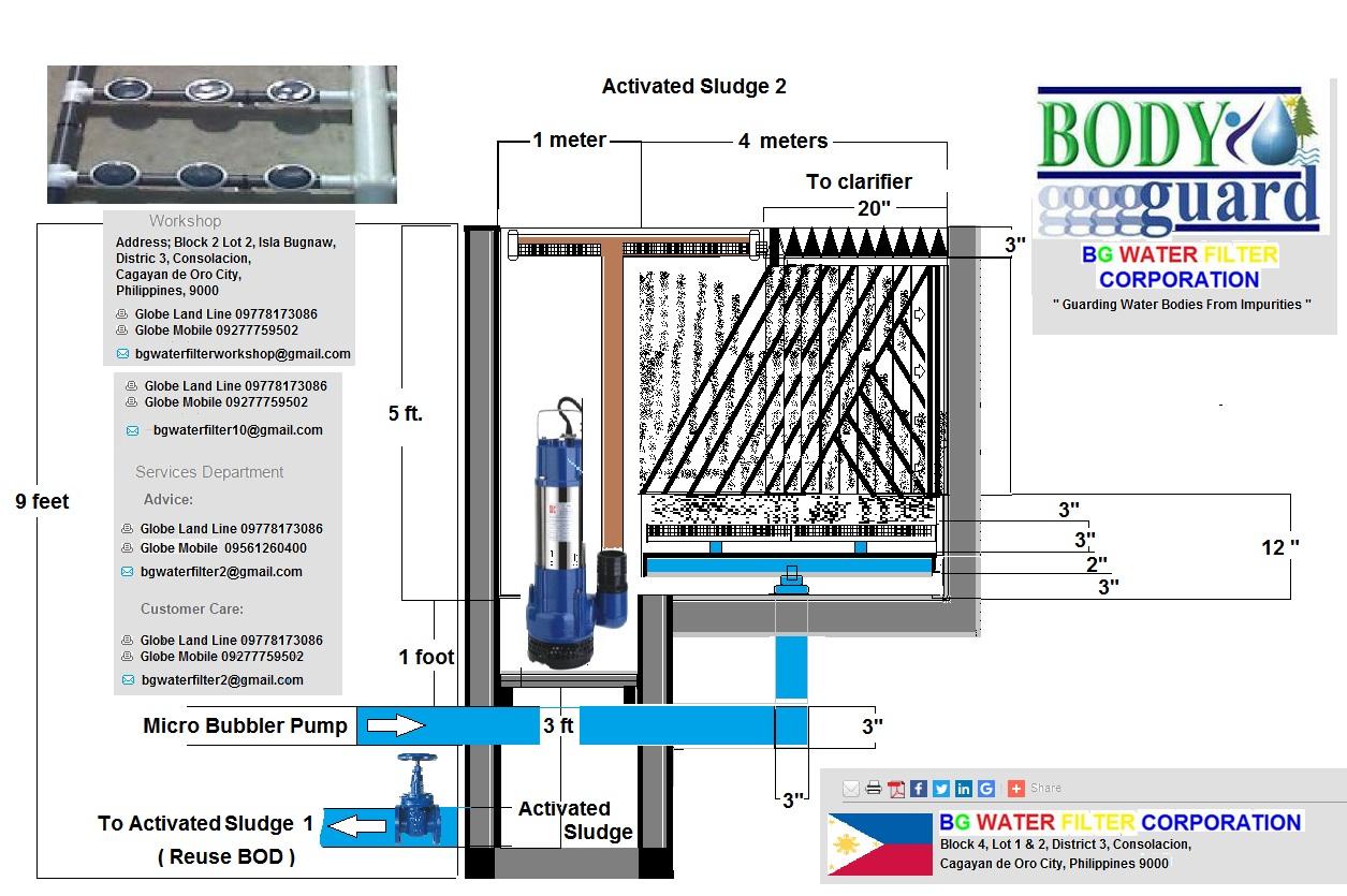waste-water-biofilm
